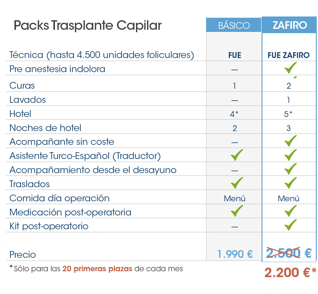 Precios cliniFUE 2020 trasplante capilar