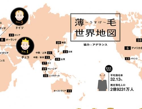 ¿Cuales son los países con más alopecia a nivel mundial?