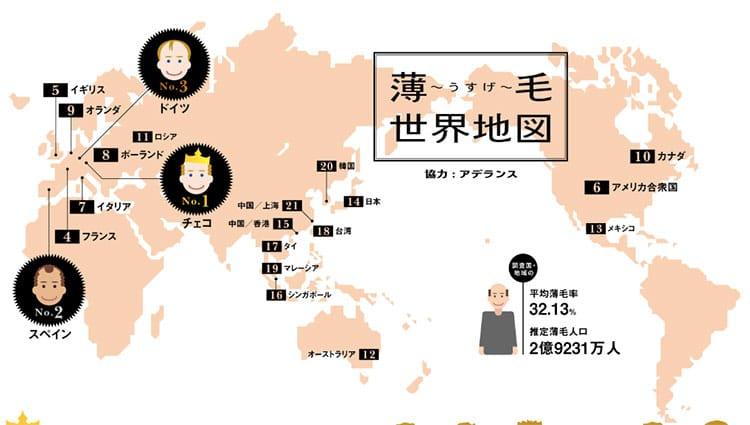Calvicie Mundial 2011