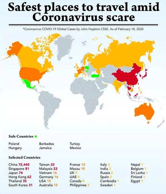 Turquía no tiene casos de coronavirus.